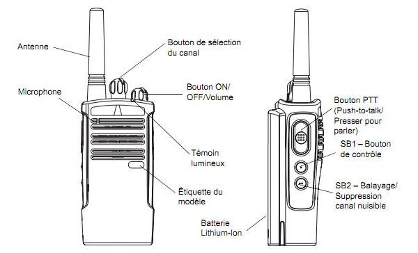 schema motorola XT420